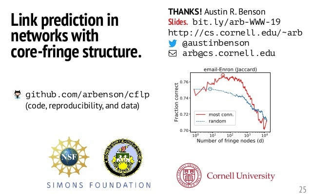 Link prediction in networks with core-fringe structure