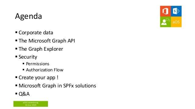 aOS Luxembourg 16 mai 2019 Agenda  Corporate data  The Microsoft Graph API  The Graph Explorer  Security  Permissions...