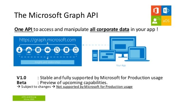aOS Luxembourg 16 mai 2019 The Microsoft Graph API One API to access and manipulate all corporate data in your app ! V1.0 ...