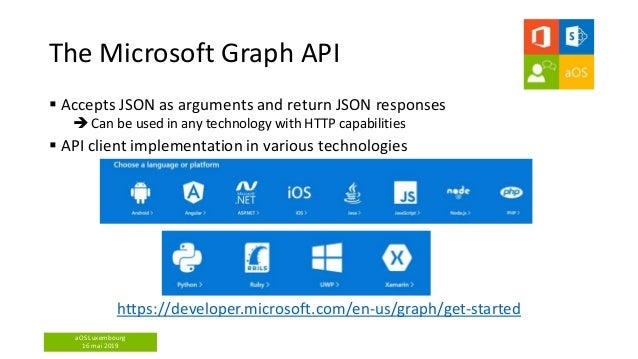aOS Luxembourg 16 mai 2019 The Microsoft Graph API  Accepts JSON as arguments and return JSON responses  Can be used in ...