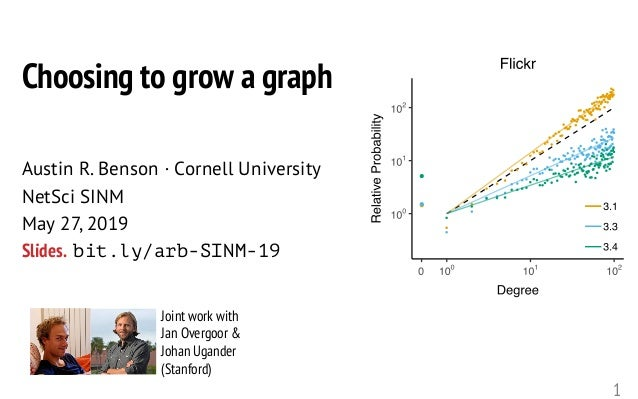 1 Joint work with Jan Overgoor & Johan Ugander (Stanford) Choosing to grow a graph Austin R. Benson · Cornell University N...