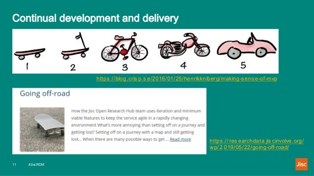 Continual development and delivery #JiscRDM11 https ://res earchdata.jis cinvolve.org/ wp/2 019/05/22/going-off-road/ http...