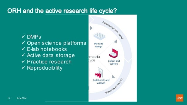 ORH and the active research life cycle? #JiscRDM15  DMPs  Open science platforms  E-lab notebooks  Active data storage...