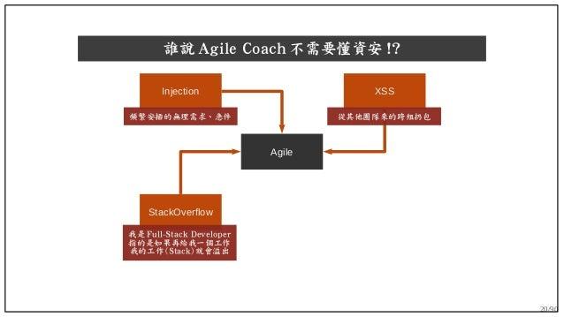 20/90 誰說 Agile Coach 不需要懂資安 !? Agile XSS StackOverflow Injection 頻繁安插的無理需求、急件 從其他團隊來的跨組扔包 我是 Full-Stack Developer 指的是如果再給我...