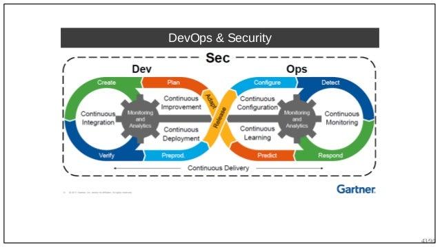 43/90 DevOps & Security