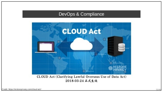 53/90 DevOps & Compliance CLOUD Act (Clarifying Lawful Overseas Use of Data Act) 2018-03-24 正式生效 Credit: https://restorepr...