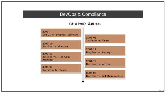 55/90 DevOps & Compliance 《法律訴訟》美國 (1/2) 2002 MySQL vs. Progress Software 2002 MySQL vs. Progress Software 2006-03 Jacobso...