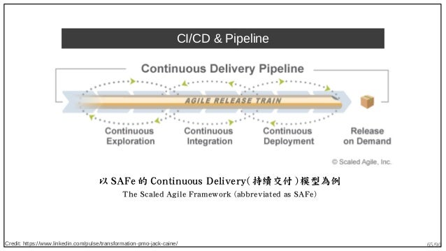 65/90 CI/CD & Pipeline Credit: https://www.linkedin.com/pulse/transformation-pmo-jack-caine/ 以 SAFe 的 Continuous Delivery(...