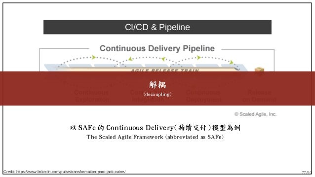 77/90 CI/CD & Pipeline Credit: https://www.linkedin.com/pulse/transformation-pmo-jack-caine/ 以 SAFe 的 Continuous Delivery(...