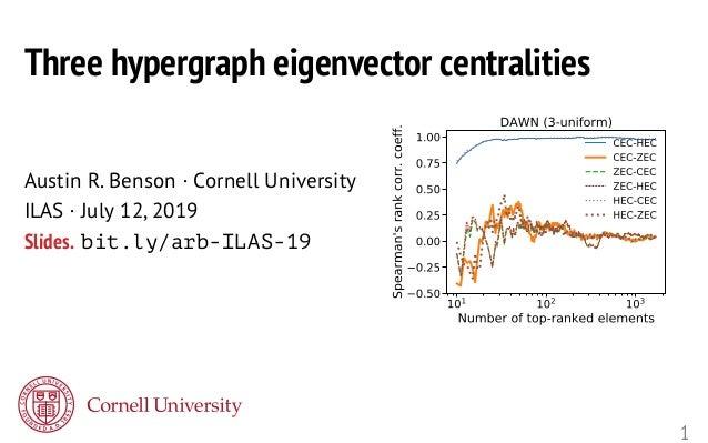 1 Three hypergraph eigenvector centralities Austin R. Benson · Cornell University ILAS · July 12, 2019 Slides. bit.ly/arb-...