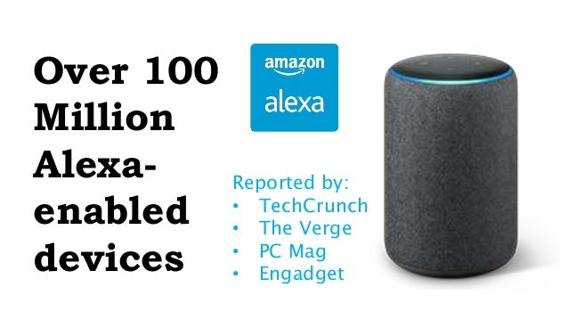"""HOW CAN I AUGMENT MY MARKETING STRATEGY WITH ALEXA? Answer: Deploy an Alexa Skill for your company. •""""Control"""" the narrati..."""