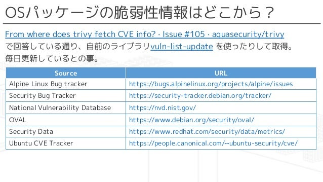 OSパッケージの脆弱性情報はどこから? From where does trivy fetch CVE info? · Issue #105 · aquasecurity/trivy で回答している通り、自前のライブラリvuln-list-up...