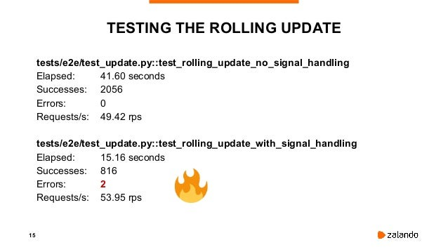 15 TESTING THE ROLLING UPDATE tests/e2e/test_update.py::test_rolling_update_no_signal_handling Elapsed: 41.60 seconds Succ...