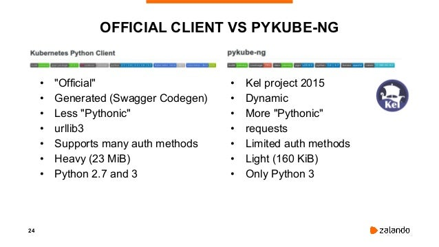 "24 OFFICIAL CLIENT VS PYKUBE-NG • ""Official"" • Generated (Swagger Codegen) • Less ""Pythonic"" • urllib3 • Supports many aut..."