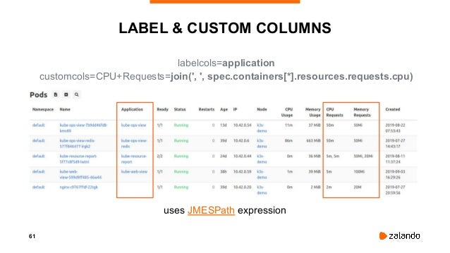 61 LABEL & CUSTOM COLUMNS labelcols=application customcols=CPU+Requests=join(', ', spec.containers[*].resources.requests.c...