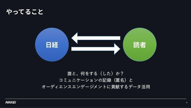Kinesis→Redshift連携を、KCLからFirehoseに切り替えたお話 Slide 3
