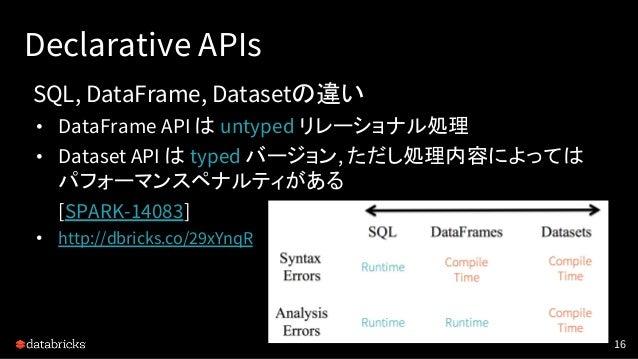 Declarative APIs 16 SQL, DataFrame, Datasetの違い • DataFrame API は untyped リレーショナル処理 • Dataset API は typed バージョン, ただし処理内容によっ...