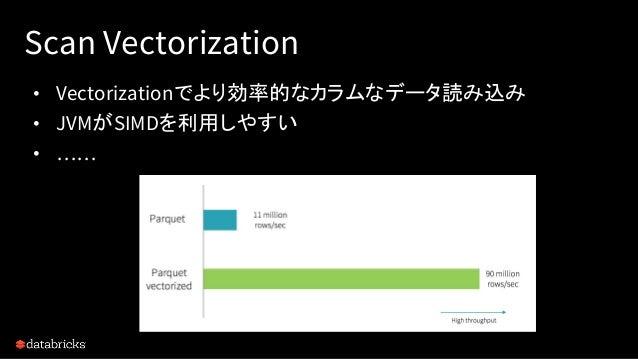 Scan Vectorization • Vectorizationでより効率的なカラムなデータ読み込み • JVMがSIMDを利用しやすい • ……