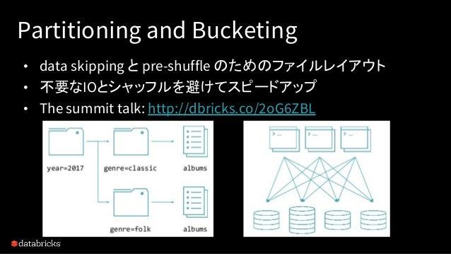 Partitioning and Bucketing • data skipping と pre-shuffle のためのファイルレイアウト • 不要なIOとシャッフルを避けてスピードアップ • The summit talk: http://...