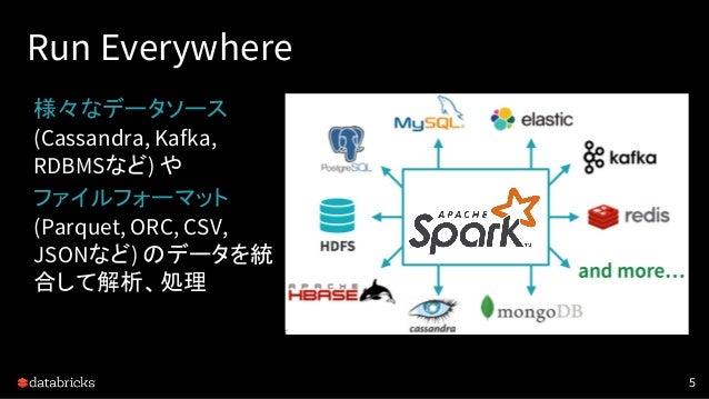 Run Everywhere 様々なデータソース (Cassandra, Kafka, RDBMSなど) や ファイルフォーマット (Parquet, ORC, CSV, JSONなど) のデータを統 合して解析、処理 5