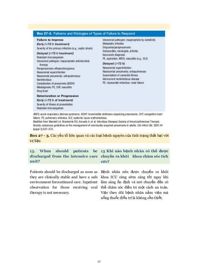 17 Box 27 - 3. Các yếu tố liên quan và các loại bệnh nguyên của tình trạng thất bại với trị liệu 13. When should patients ...