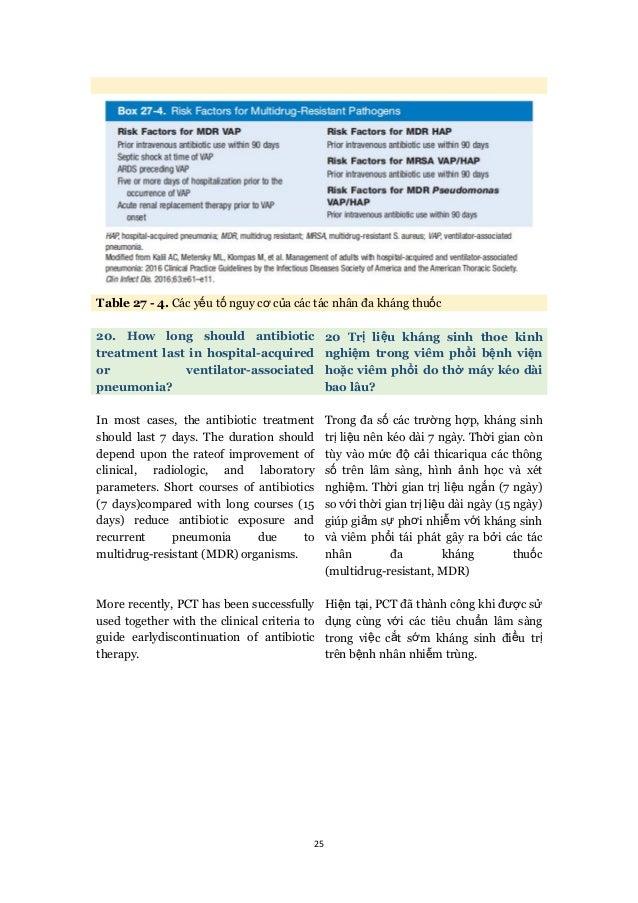 25 Table 27 - 4. Các yếu tố nguy cơ của các tác nhân đa kháng thuốc 20. How long should antibiotic treatment last in hospi...