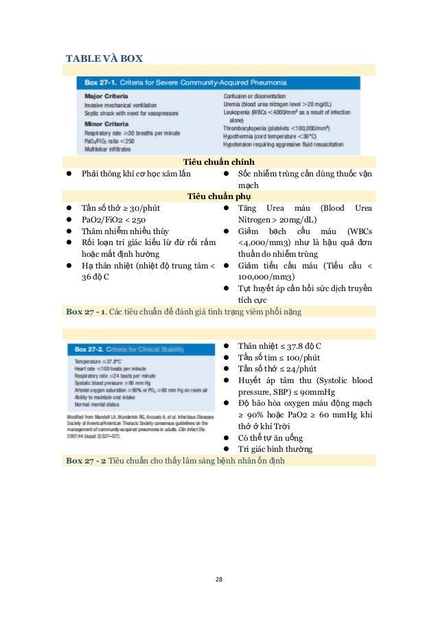 28 TABLE VÀ BOX Tiêu chuẩn chính  Phải thông khí cơ học xâm lấn  Sốc nhiễm trùng cần dùng thuốc vận mạch Tiêu chuẩn phụ ...