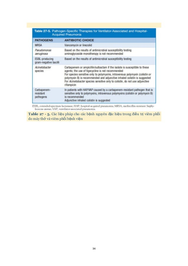 34 Table 27 - 5. Các liệu pháp cho các bệnh nguyên đặc hiệu trong điều trị viêm phổi do máy thở và viêm phổi bệnh viện