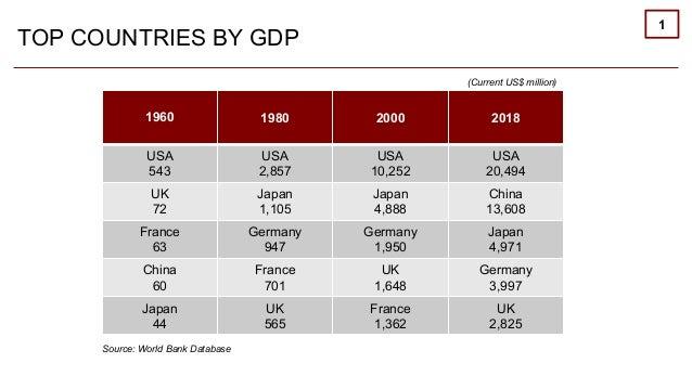 "2019.10.24.Back up data speech: ""GEOPOLITICS: ITS IMPACT ON GLOBAL BUSINESS"" Slide 2"