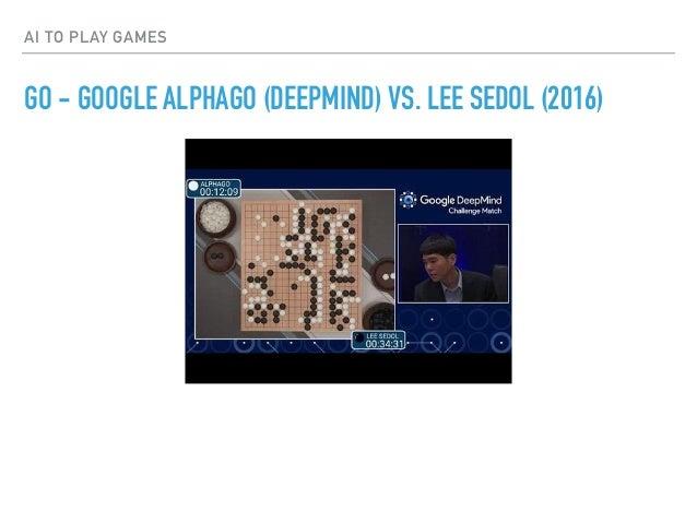 AI TO PLAY GAMES http://gameaibook.org/book.pdf