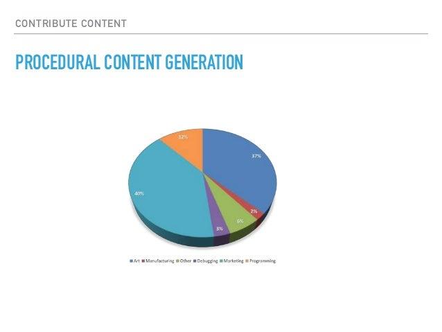 CONTRIBUTE CONTENT PROCEDURAL CONTENT GENERATION