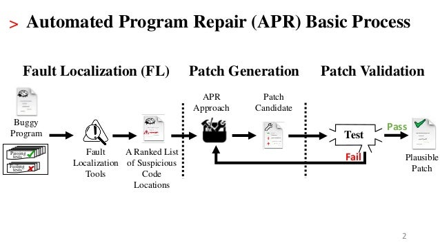 You Cannot Fix What You Cannot Find! --- An Investigation of Fault Localization Bias in Benchmarking Automated Program Repair Systems Slide 3