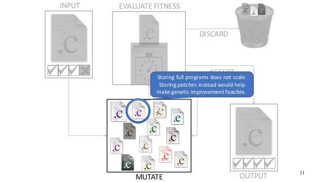 MUTATE DISCARD INPUT EVALUATE FITNESS ACCEPT OUTPUT 21 Storing full programs does not scale. Storing patches instead would...