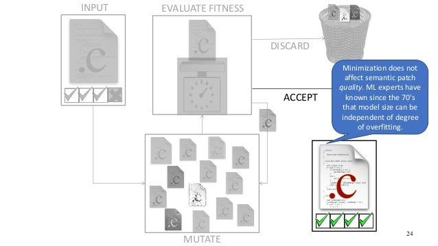 MUTATE 24 INPUT DISCARD ACCEPT EVALUATE FITNESS Minimization does not affect semantic patch quality. ML experts have known...