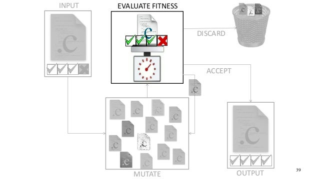 EVALUATE FITNESS MUTATE 39 INPUT OUTPUT ACCEPT DISCARD