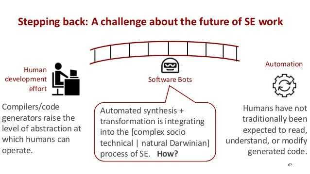 Stepping back: A challenge about the future of SE work 62 Automation Humans have not traditionally been expected to read, ...
