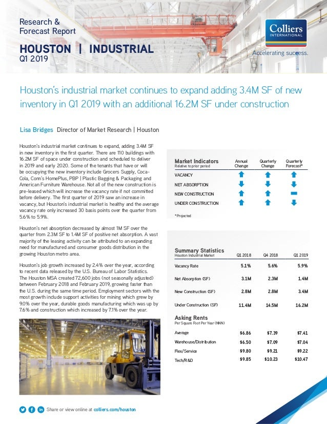 Q1 2019 | Houston Industrial | Research & Forecast Report