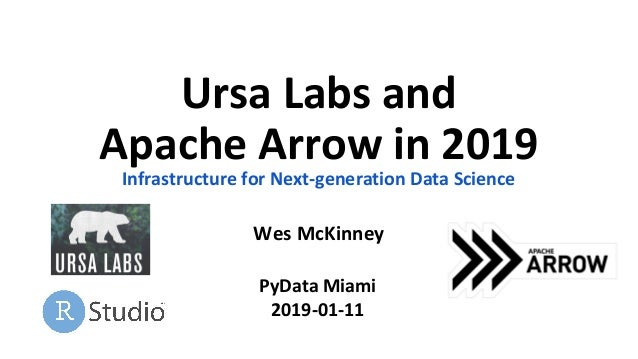 Ursa Labs and Apache Arrow in 2019 Infrastructure for Next-generation Data Science Wes McKinney PyData Miami 2019-01-11