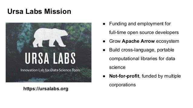 Ursa Labs and Apache Arrow in 2019 Slide 2