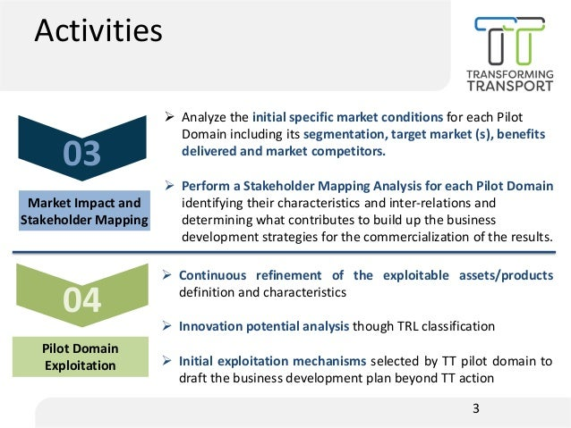 BDVe Webinar Series - TransformingTransport – Big Data in the Transport Domain: Innovation&Business Slide 3