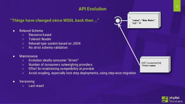 """5 """"Things have changed since WSDL back then …"""" ● Relaxed Schema ○ Resource based ○ Tolerant Reader ○ Relaxed type system b..."""