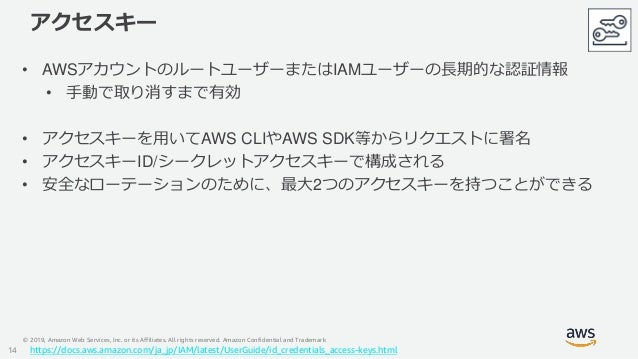 © 2019, Amazon Web Services, Inc. or its Affiliates. All rights reserved. Amazon Confidential and Trademark アクセスキー • AWSアカ...