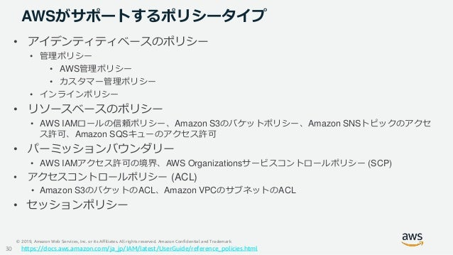 © 2019, Amazon Web Services, Inc. or its Affiliates. All rights reserved. Amazon Confidential and Trademark AWSがサポートするポリシー...