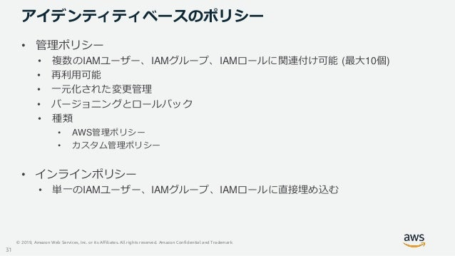 © 2019, Amazon Web Services, Inc. or its Affiliates. All rights reserved. Amazon Confidential and Trademark アイデンティティベースのポリ...