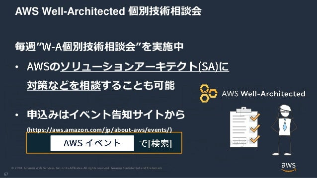 © 2018, Amazon Web Services, Inc. or its Affiliates. All rights reserved. Amazon Confidential and Trademark AWS Well-Archi...