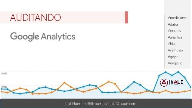 #eShowBCN19   @ikhuerta Iñaki Huerta / @ikhuerta / hola@Ikaue.com AUDITANDO #mediciones #datos #errores #analítica #hits #...
