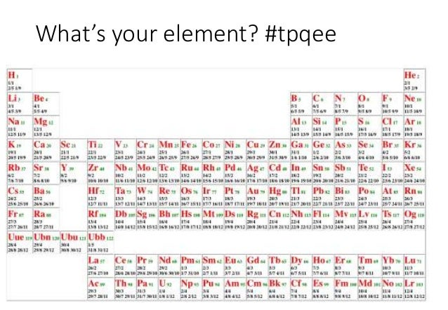 Periodic Table for Children and Youth