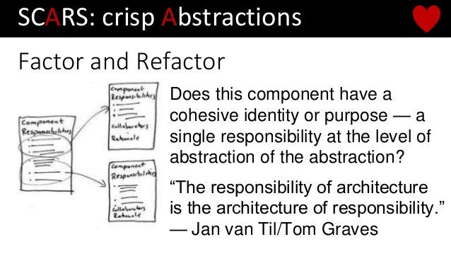 """Factor and Refactor SCARS: crisp Abstractions """"The responsibility of architecture is the architecture of responsibility."""" ..."""