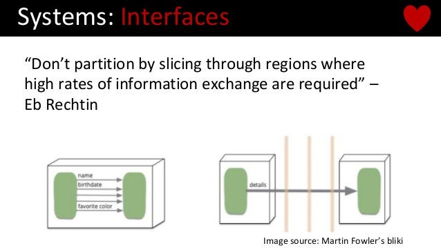 """""""Don't partition by slicing through regions where high rates of information exchange are required"""" – Eb Rechtin Systems: I..."""