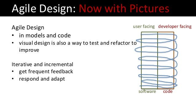 Agile Design • in models and code • visual design is also a way to test and refactor to improve Iterative and incremental ...